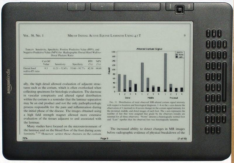 Amazon vende el Kindle DX el 29 de septiembre