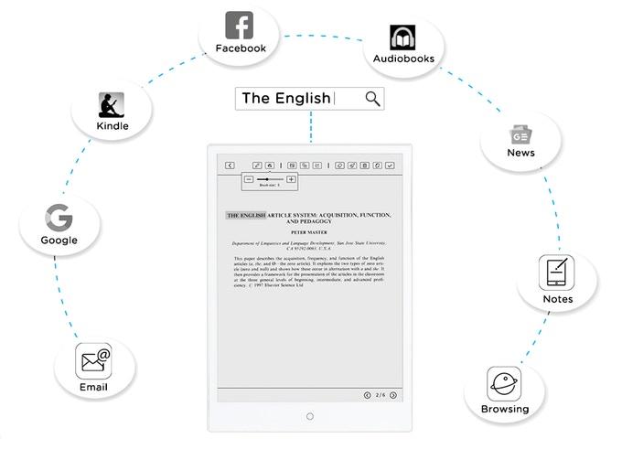Muchas aplicaciones disponibles para el lector E-Pad