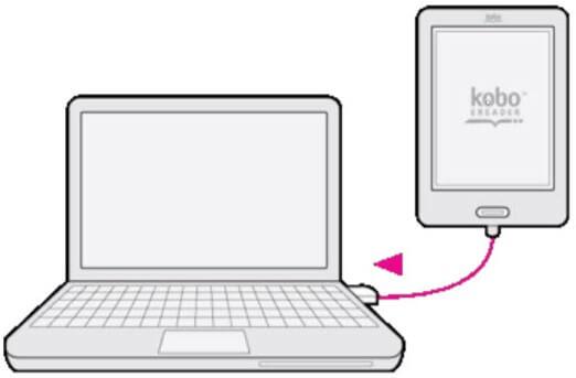 Conecta el lector electrónico Kobo a la computadora